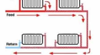 Cистема отопления Ленинградка