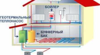 Геотермальное отопление загородного дома — разбираемся в деталях