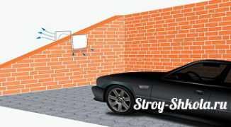 Вентиляция в гараже своими руками — инструкция, как сделать