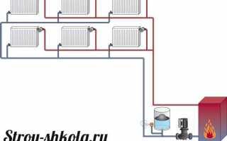 Делаем двухтрубную систему отопления частного дома — инструкция