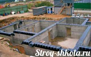 Горизонтальная гидроизоляция фундамента