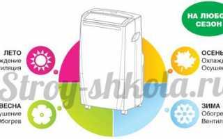 Мобильный кондиционер без воздуховода