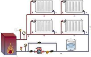 Однотрубная система отопления частного дома— проектирование