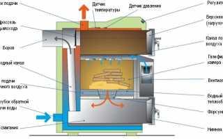 Пиролизная печь своими руками — технология постройки