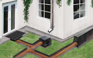 Прочистка открытой и закрытой ливневой канализации