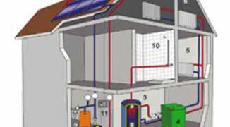 Как сделать расчет тепла на отопление — какой способ выбрать