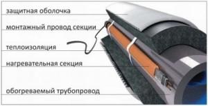 Схема подогрева водопроводной трубы электрическим кабелем
