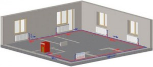 Пример однотрубной системы для одноэтажного дома