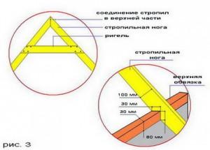 Пример соединения элементов