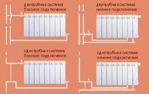 Варианты подводки труб с подключением радиатора