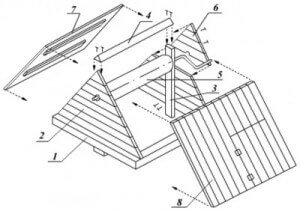 1.рама; 2. фронтоны; 3. стойка; 4. конек для крыши; 5. ворот; 6. обшивка фронтонов; 7. левый скат крыши; 8. правый скат крыши.