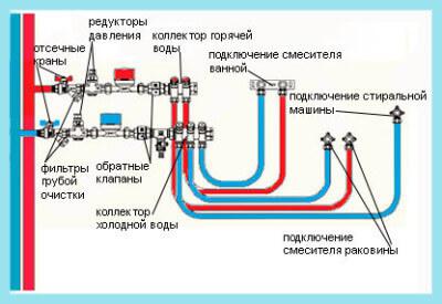 схема паяльника для пластиковых труб