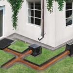 Способы прочистки открытой и закрытой систем ливневой канализации