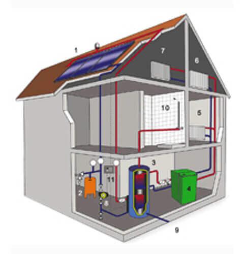 Как сделать расчет тепла на отопление дома