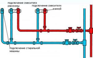 Предварительная схема разводки труб