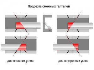 Картинка как правильно отрезать плинтус