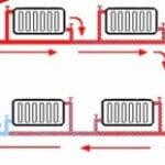 Система отопления — Ленинградка установка,монтаж