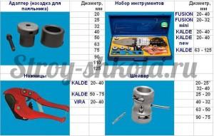 Инструменты для монтажа труб Кальде