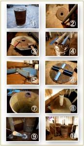 Конструкция котла из бочки