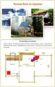 Конструкция русской бани по черному