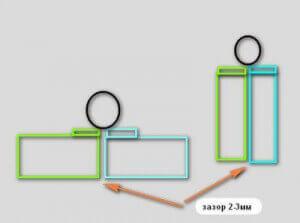 Образец установки петли