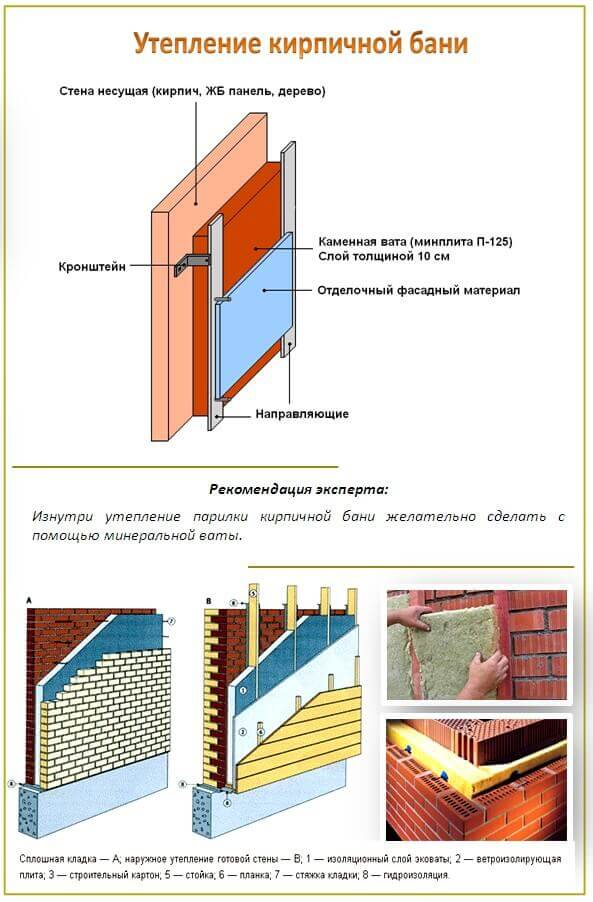Сооружений зданий и гидроизоляция зарубина л.п конструкций