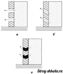 Обустройство стенового фильтра