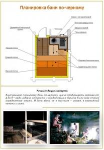Схема планировки бани по черному