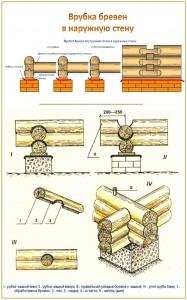 Схема соединения в в чашу и вохлоп