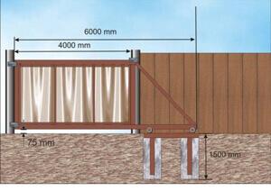 Схема создания откатных ворот