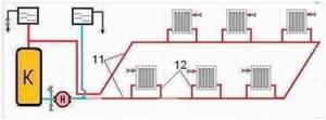 Система отопления образец