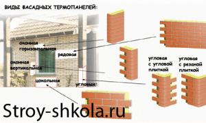 Виды фасадных термопанелей