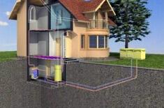 геотермально отопление загородного дома