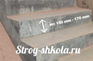 На рисунке изображена оптимальная высота ступени