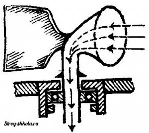 Образец ветроулавливающего устройства