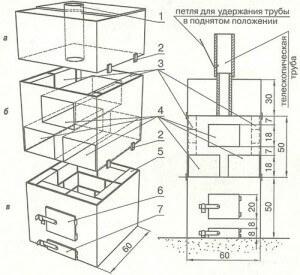 Схема котла из листового металла