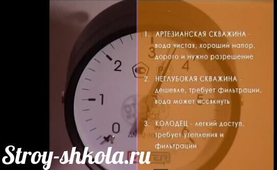 3. Составьте
