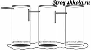 Чертеж септика из трех бетонных колец