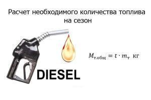 На рисунке представлена формула для расчета необходимого количества топлива на сезон