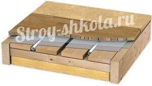 Образец деревянного модуля для укладки труб