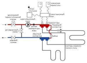 Подключение терморегулятора к водяным теплым полам