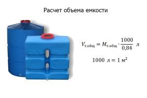 Расчет объема емкости