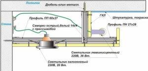 Схема крепления двухуровневого потолка со скрытой подсветкой