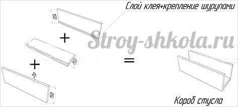 Схема подмотки спидометра газель из реле 84