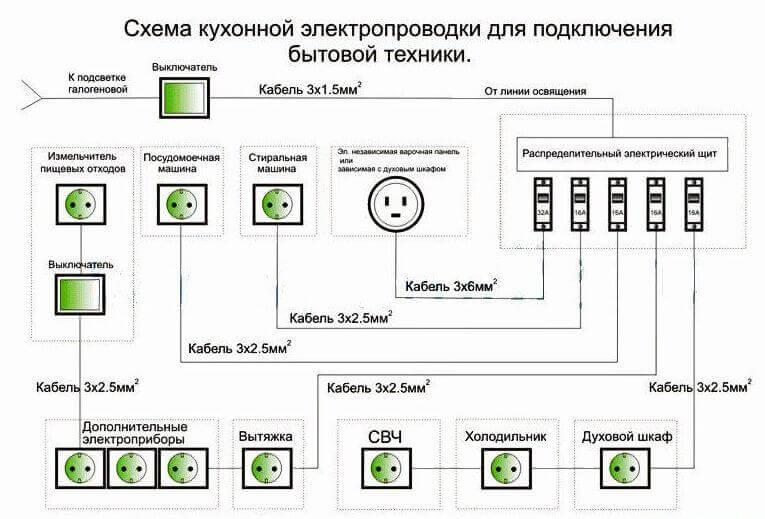 Схема кухонной электропроводки