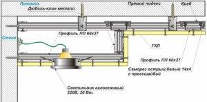 Схема освещения двухуровневого потолка с помощью галогеновых светильников