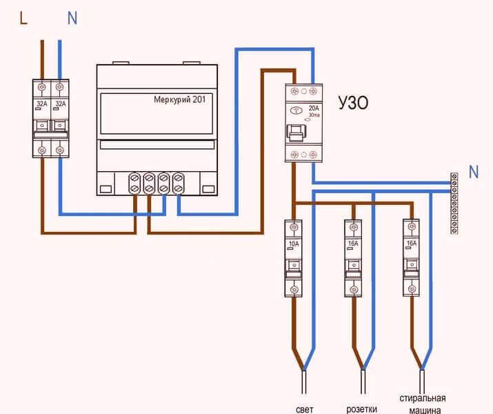 Инструкция по электрики своими руками