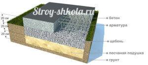 Схема установки плитного плавающего фундамента