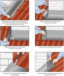 Технология укладки материала Вакафлекс (шаг 2)