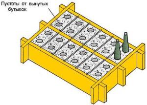 Вариант создания пустотелых блоков